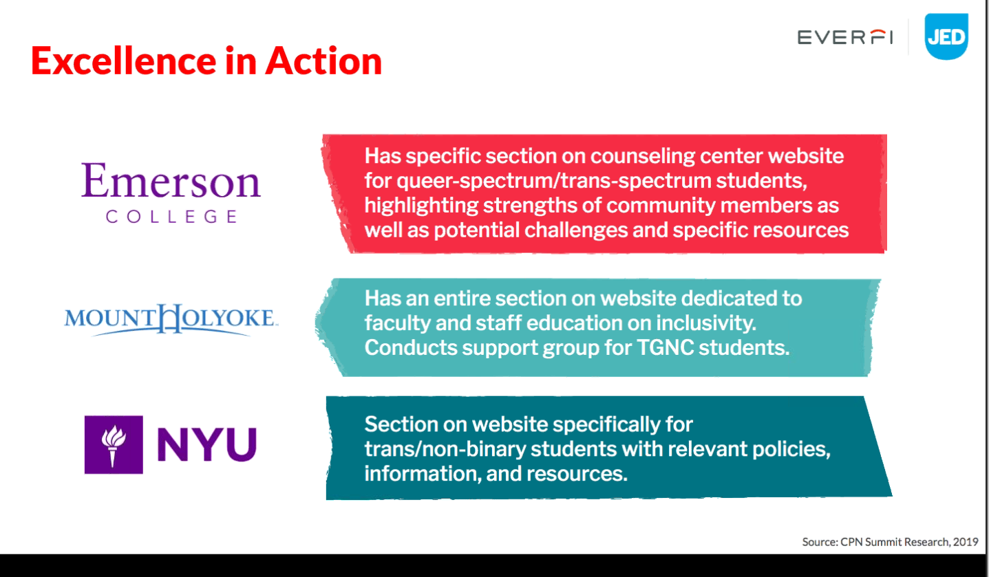 Emerson College's Counseling and Psychological Services was recognized for its Transgender and Non-Binary Resources website during a nation-wide webinar on July 16, 2019.