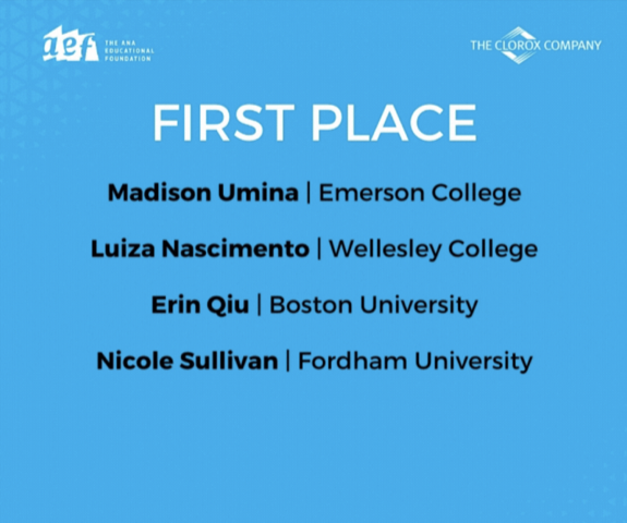 List of Competition Winners, including Madison Umina from Emerson College, Luiz Nascimento from Wellesley College, Erin Qui from Boston University and Nicole Sullivan from Fordham University.